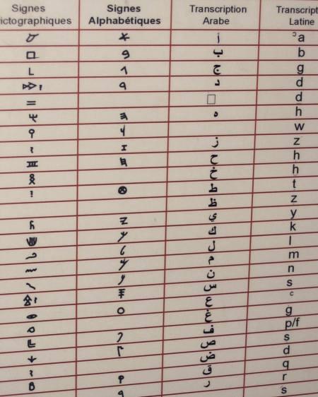 traduction langue signe ecriture arabe
